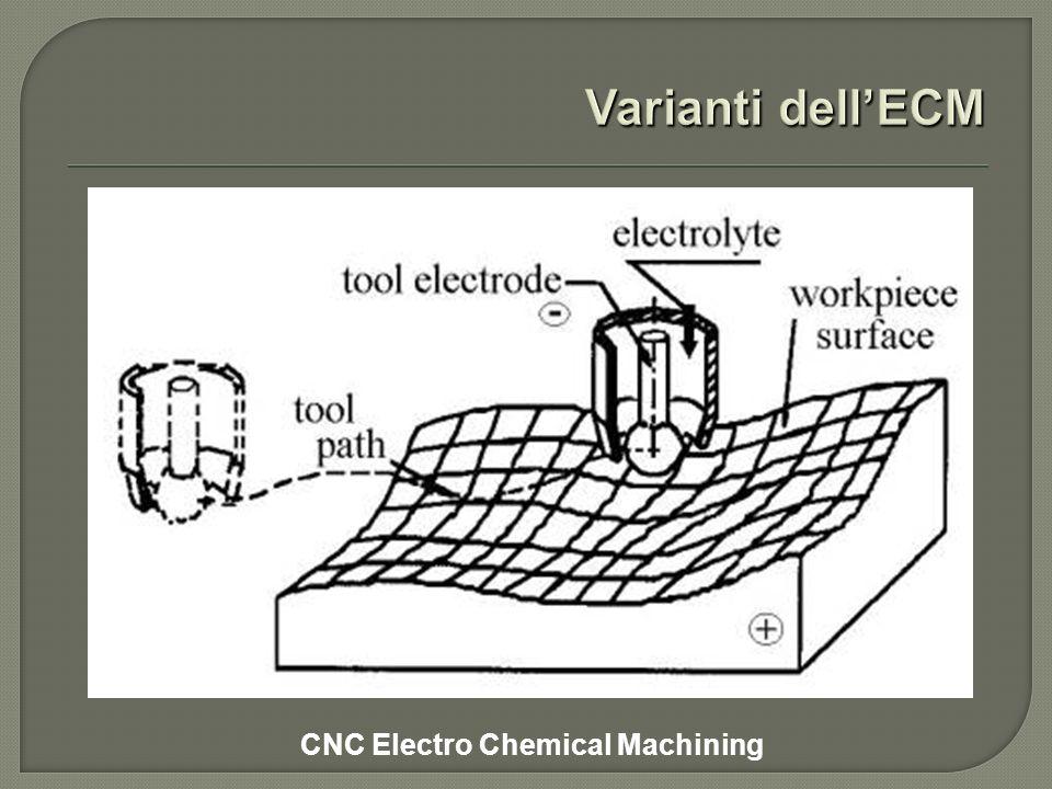 Varianti dell'ECM CNC Electro Chemical Machining