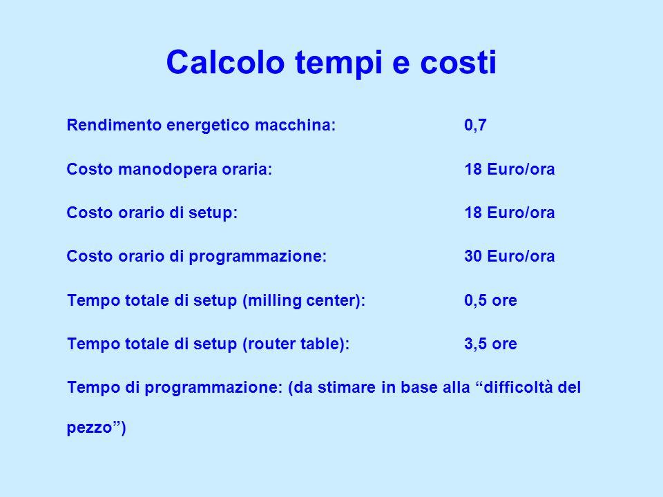 Calcolo tempi e costi Rendimento energetico macchina: 0,7
