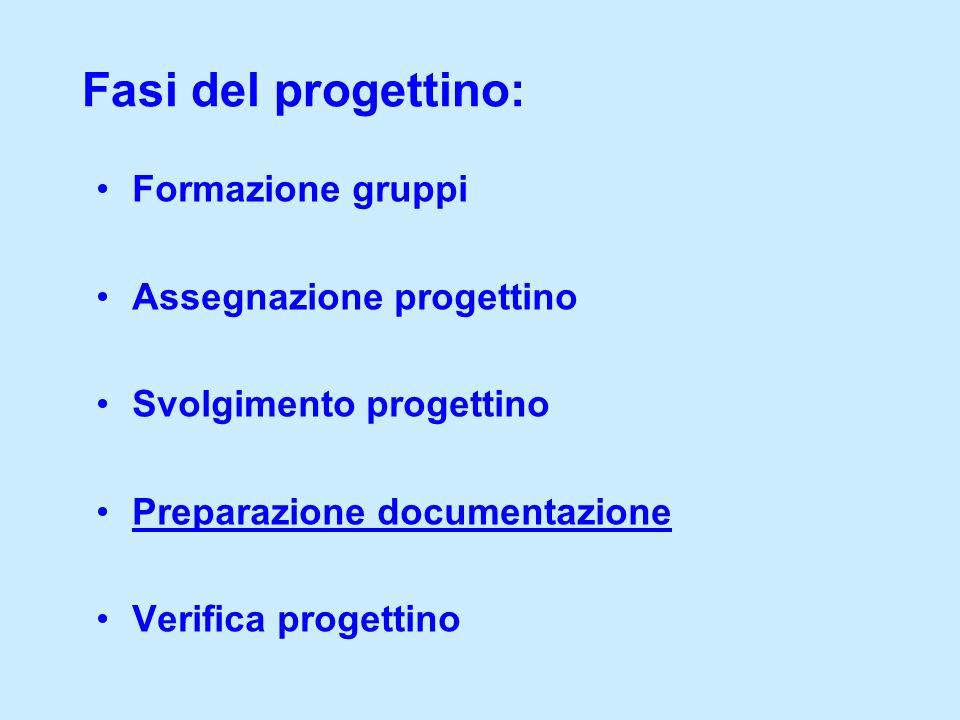 Fasi del progettino: Formazione gruppi Assegnazione progettino