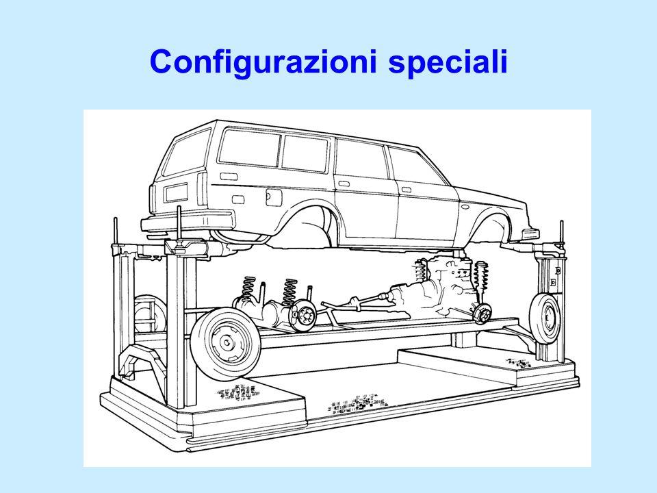 Configurazioni speciali