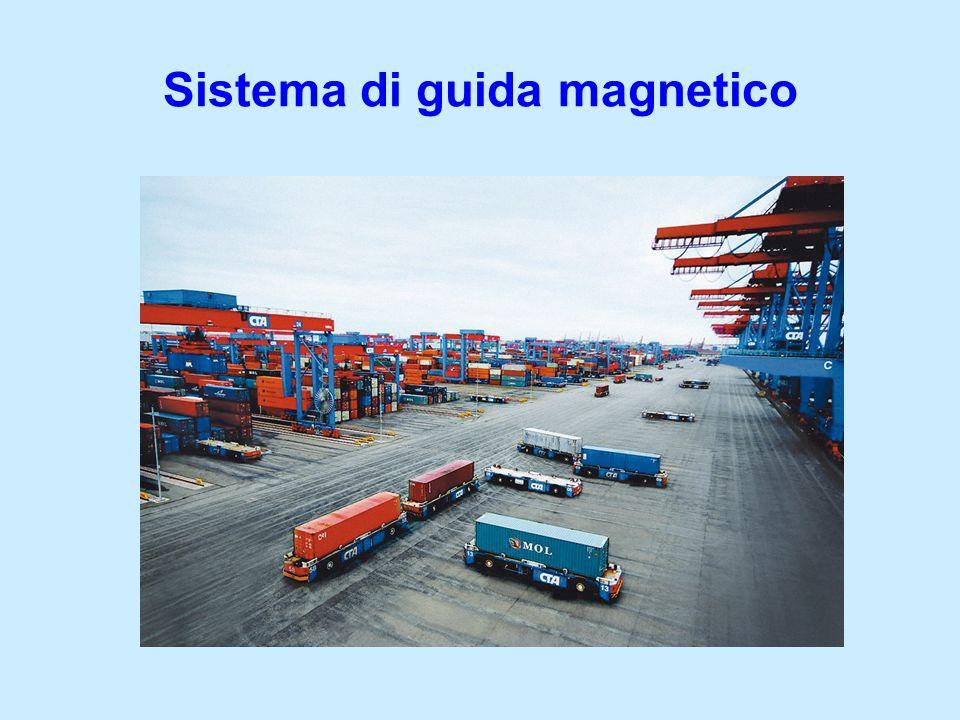 Sistema di guida magnetico