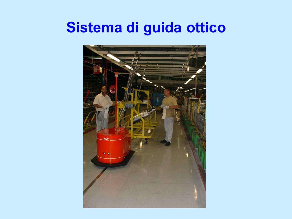 Sistema di guida ottico