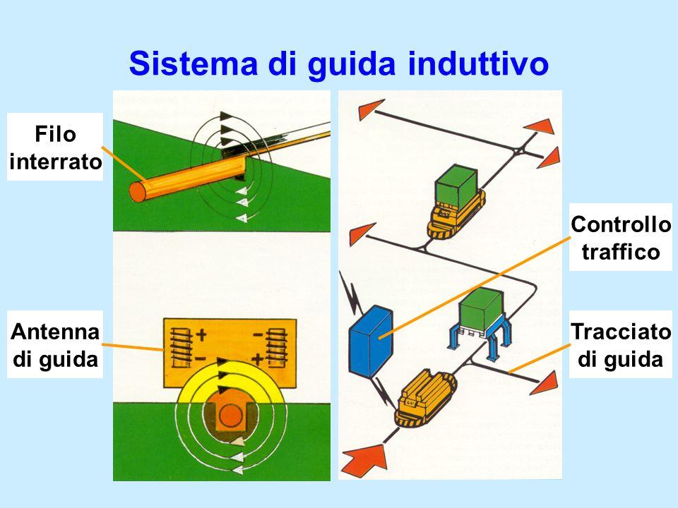 Sistema di guida induttivo