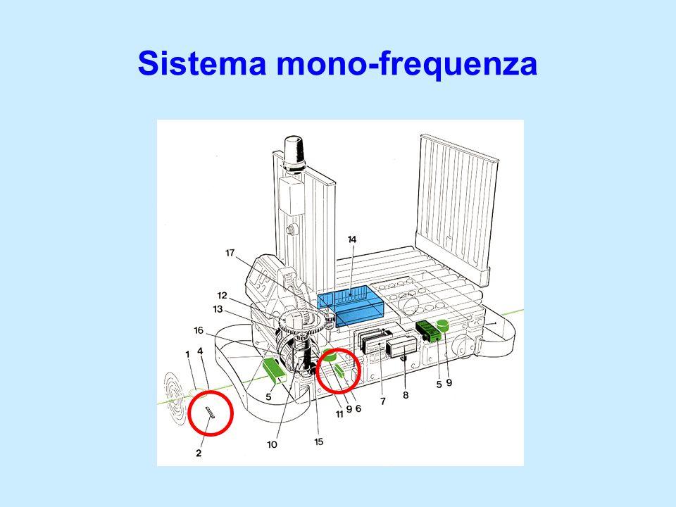 Sistema mono-frequenza