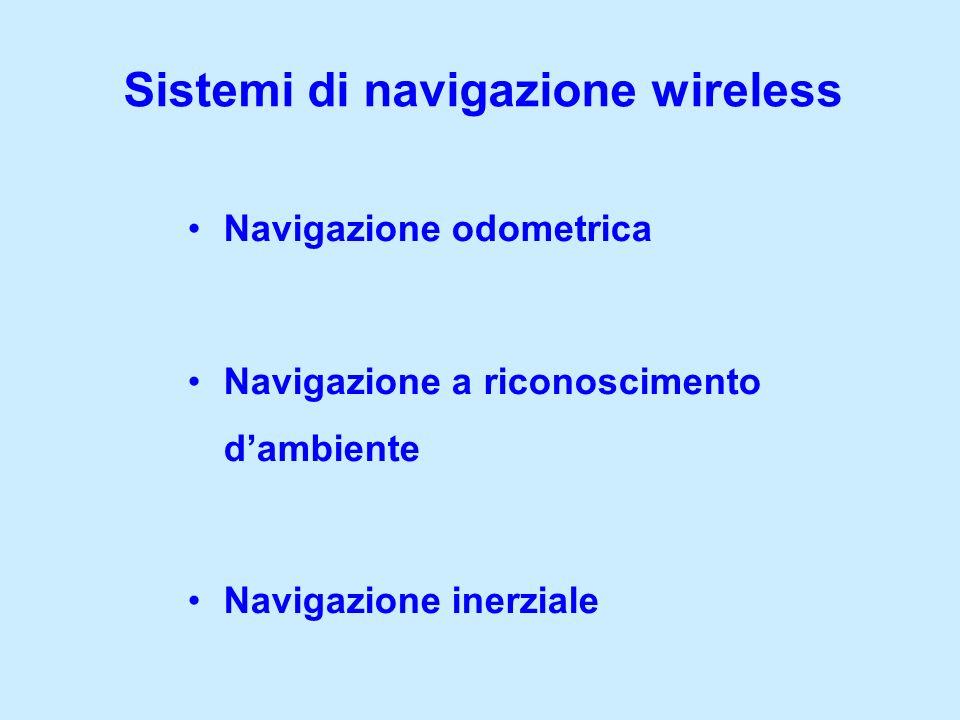 Sistemi di navigazione wireless