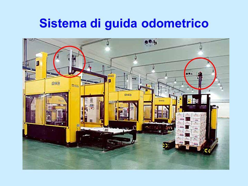 Sistema di guida odometrico