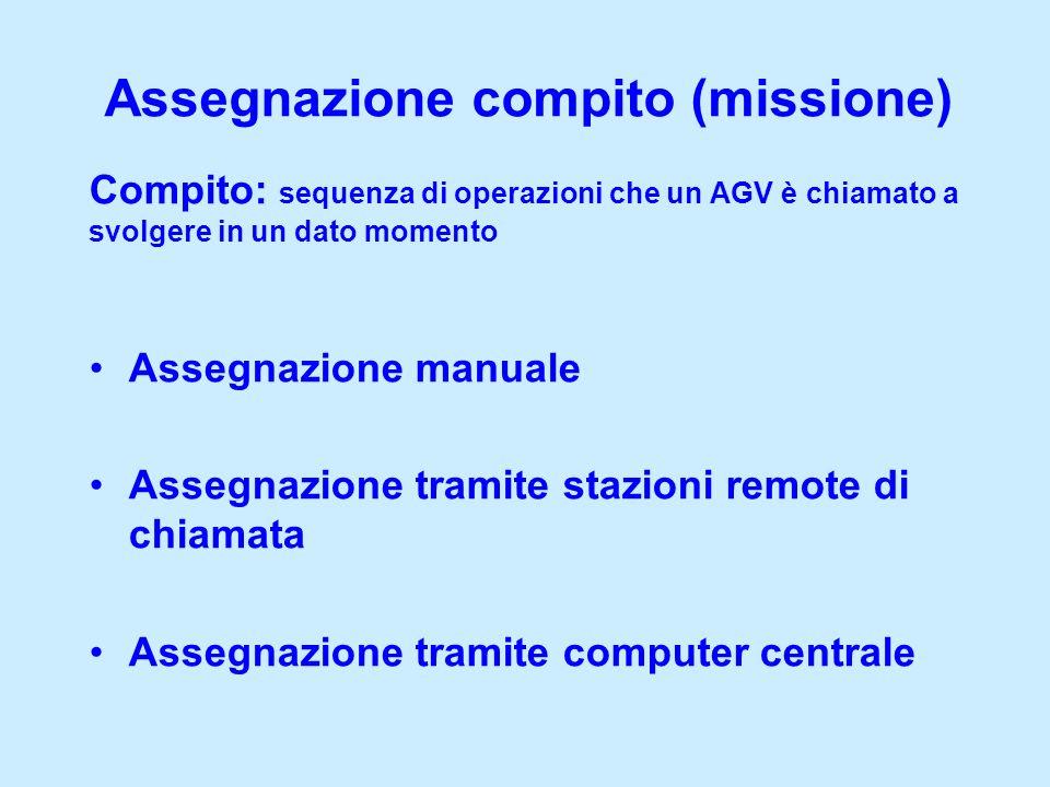 Assegnazione compito (missione)