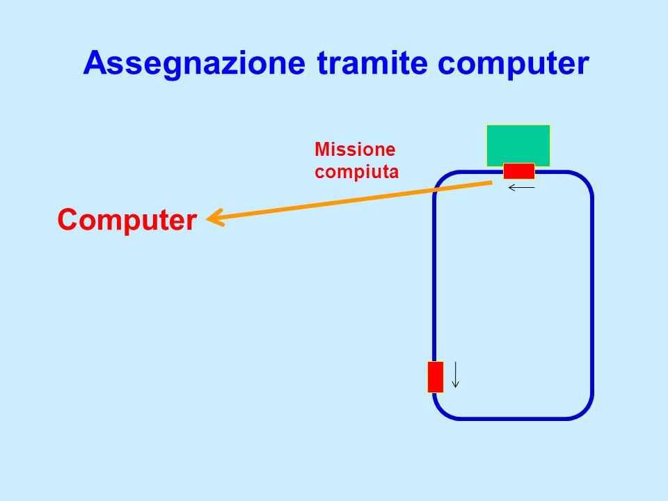 Assegnazione tramite computer