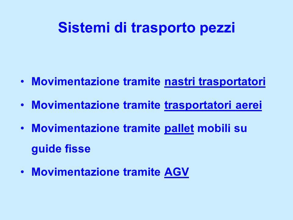 Sistemi di trasporto pezzi