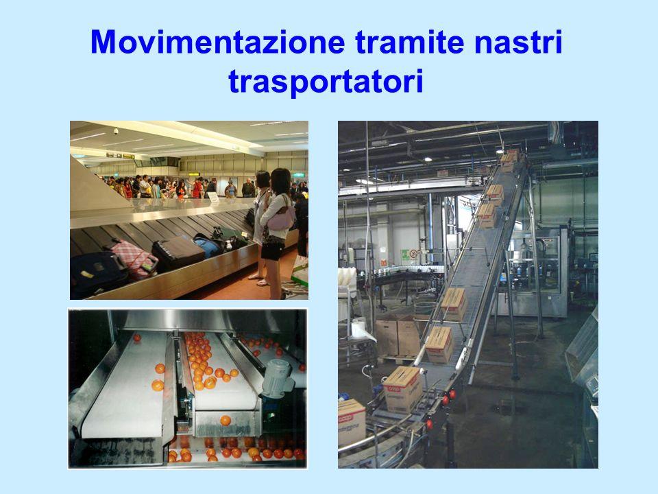 Movimentazione tramite nastri trasportatori