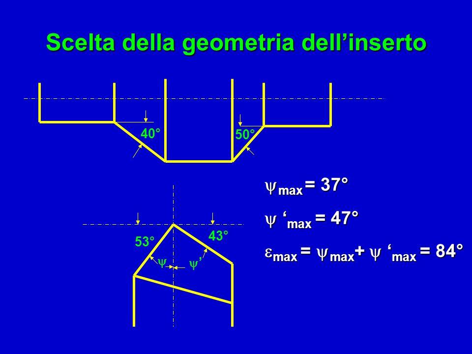 Scelta della geometria dell'inserto