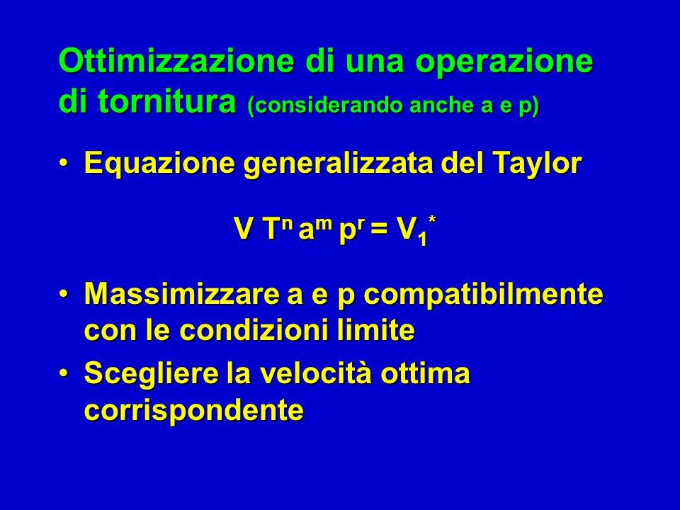 Ottimizzazione di una operazione di tornitura (considerando anche a e p)