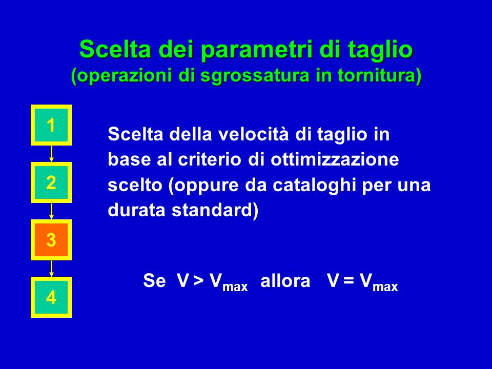 Se V > Vmax allora V = Vmax