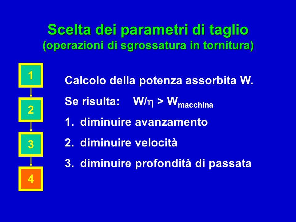 Scelta dei parametri di taglio (operazioni di sgrossatura in tornitura)