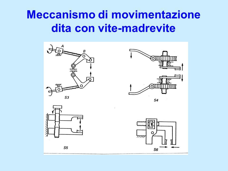 Meccanismo di movimentazione dita con vite-madrevite