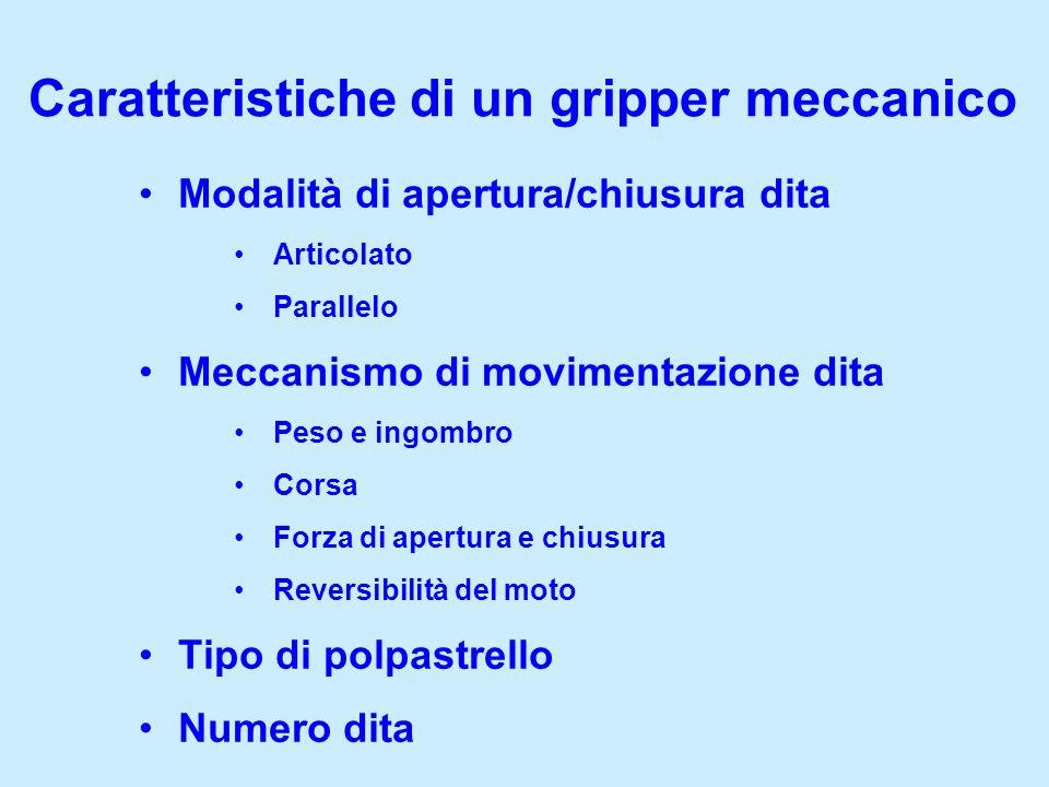 Caratteristiche di un gripper meccanico