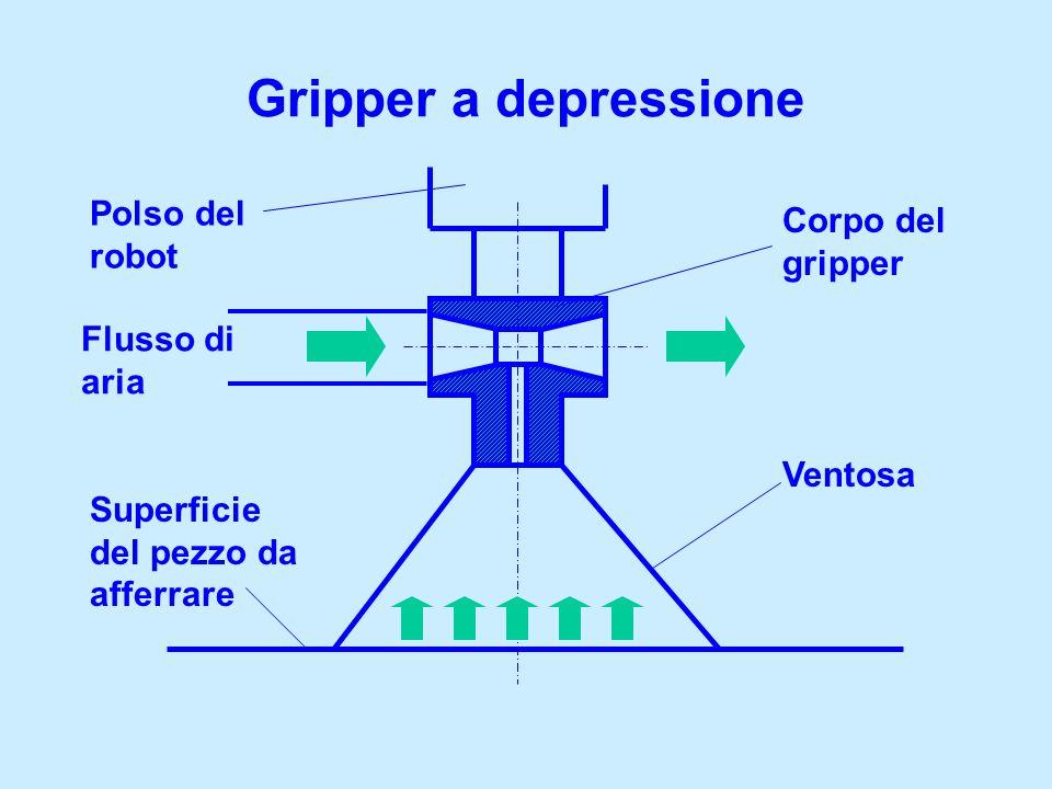 Gripper a depressione Polso del robot Corpo del gripper Flusso di aria