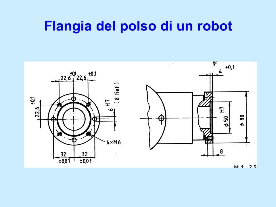 Flangia del polso di un robot