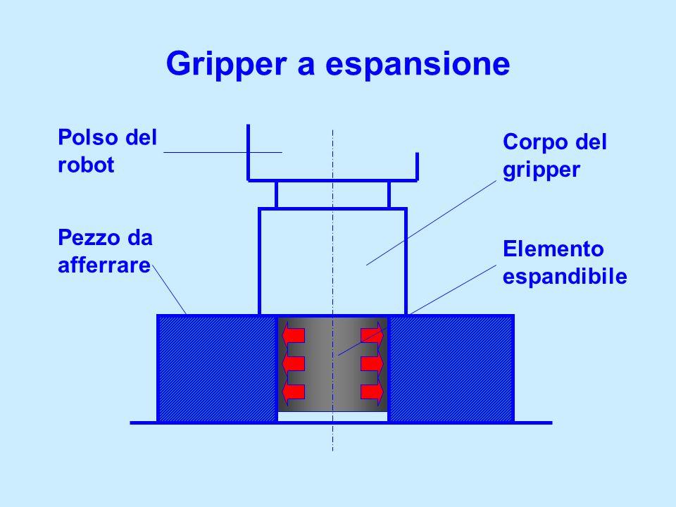 Gripper a espansione Polso del robot Corpo del gripper