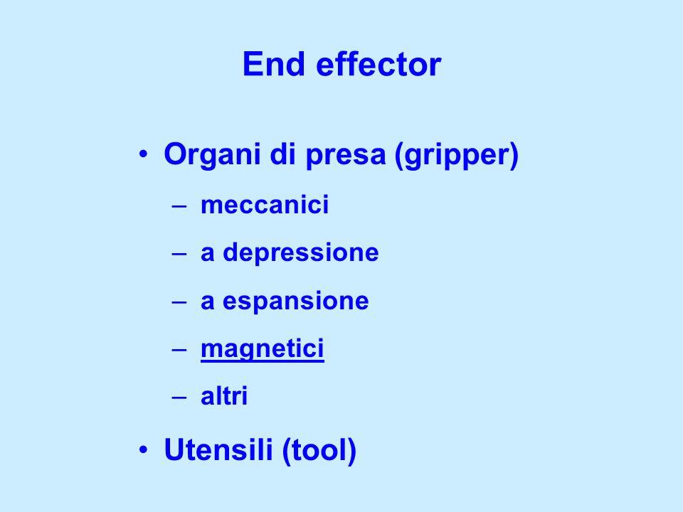 End effector Organi di presa (gripper) Utensili (tool) meccanici
