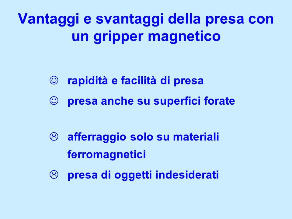 Vantaggi e svantaggi della presa con un gripper magnetico