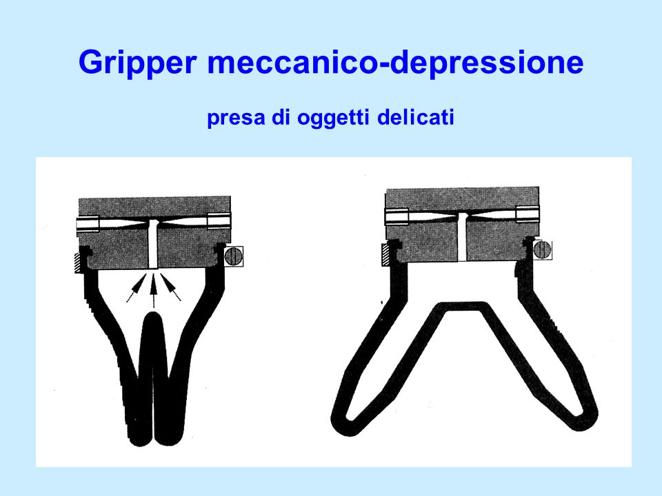 Gripper meccanico-depressione
