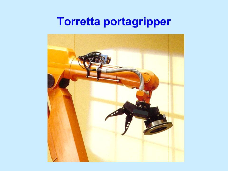 Torretta portagripper