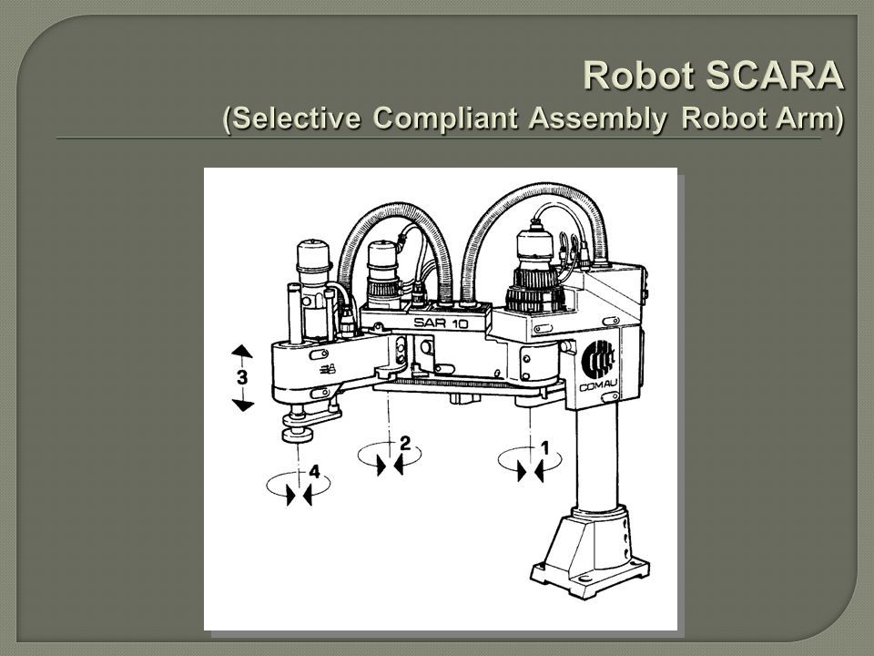 Robot SCARA (Selective Compliant Assembly Robot Arm)