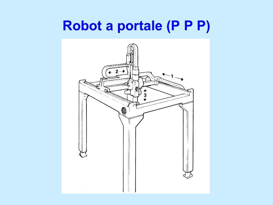 Robot a portale (P P P)