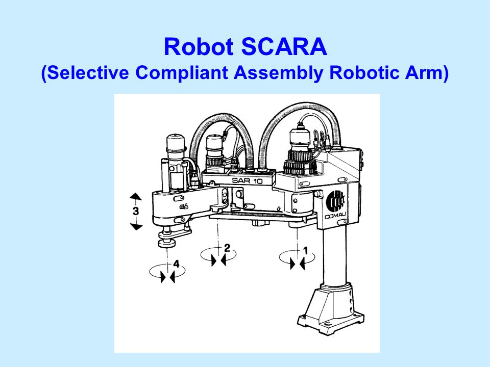 Robot SCARA (Selective Compliant Assembly Robotic Arm)