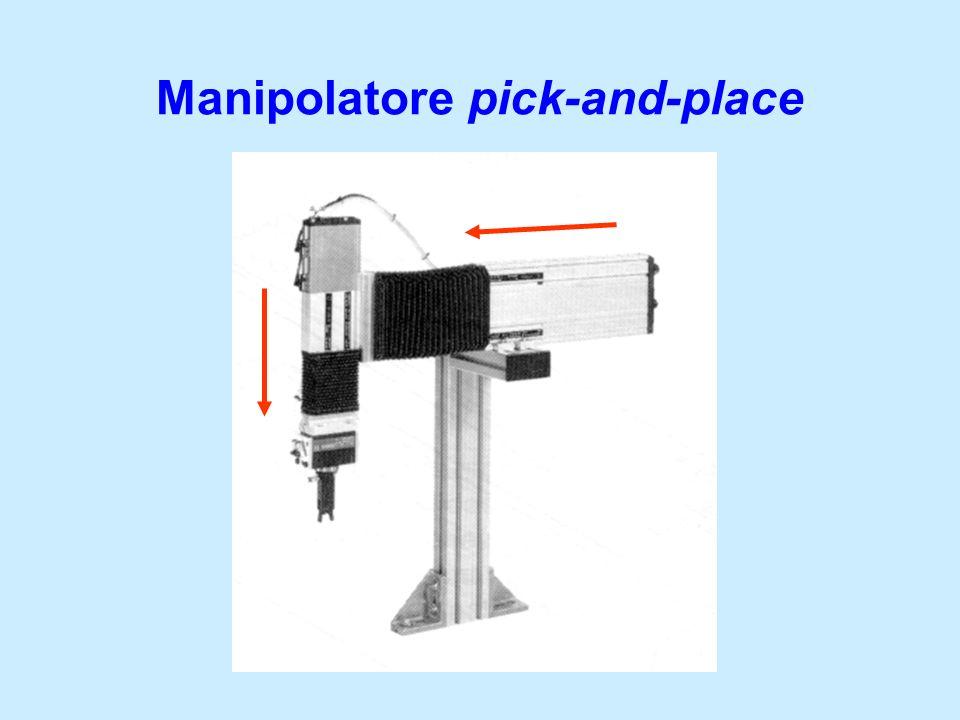 Manipolatore pick-and-place