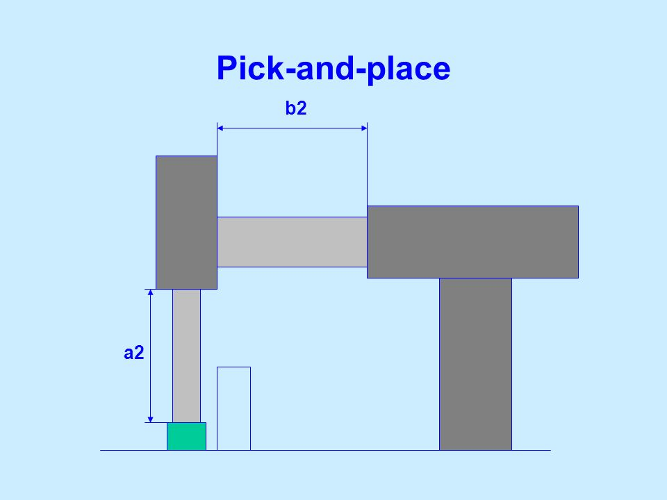Pick-and-place b2 a2