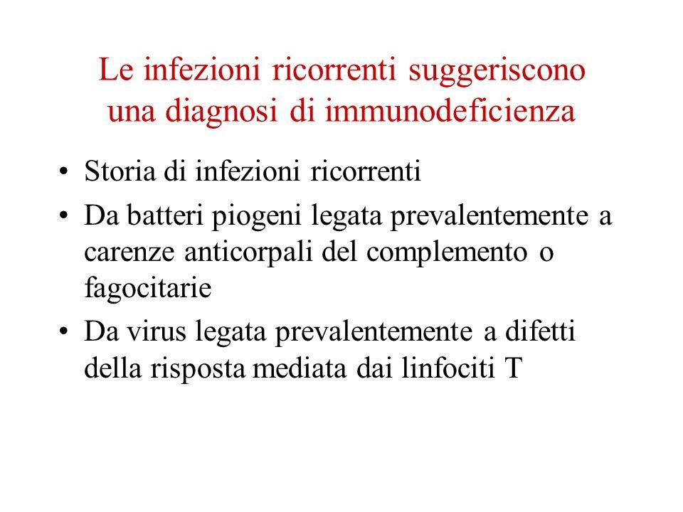 Le infezioni ricorrenti suggeriscono una diagnosi di immunodeficienza