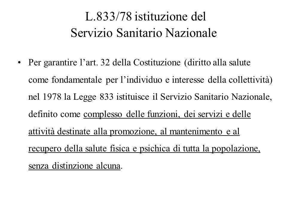 L.833/78 istituzione del Servizio Sanitario Nazionale