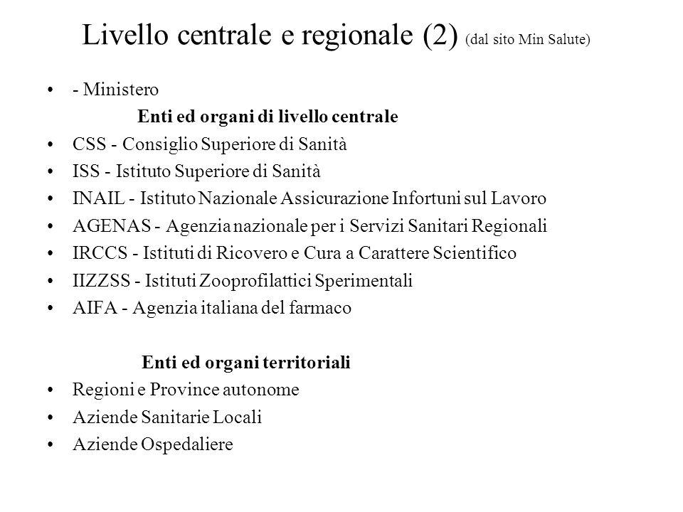 Livello centrale e regionale (2) (dal sito Min Salute)