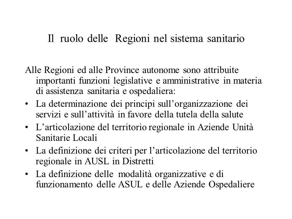 Il ruolo delle Regioni nel sistema sanitario