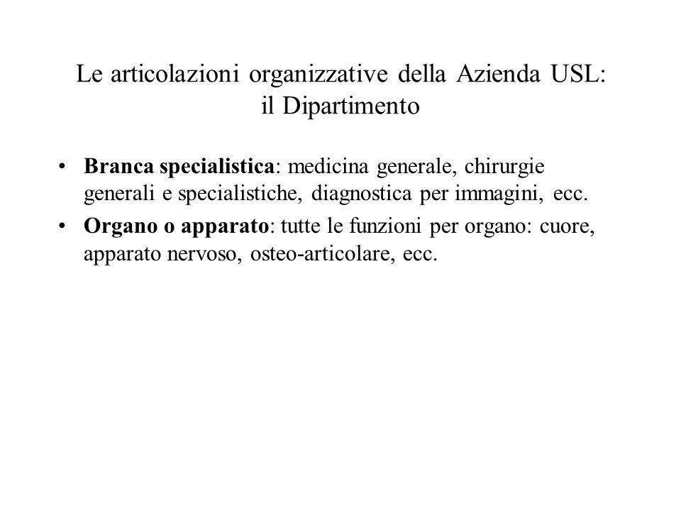 Le articolazioni organizzative della Azienda USL: il Dipartimento