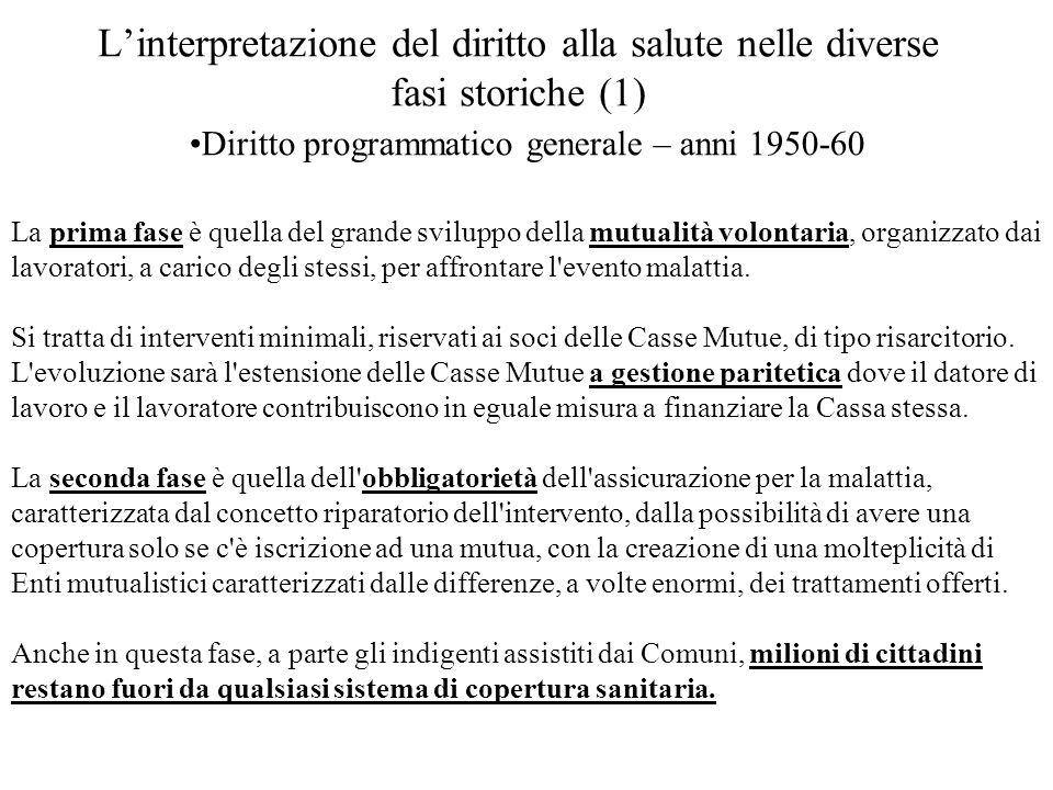 Diritto programmatico generale – anni 1950-60