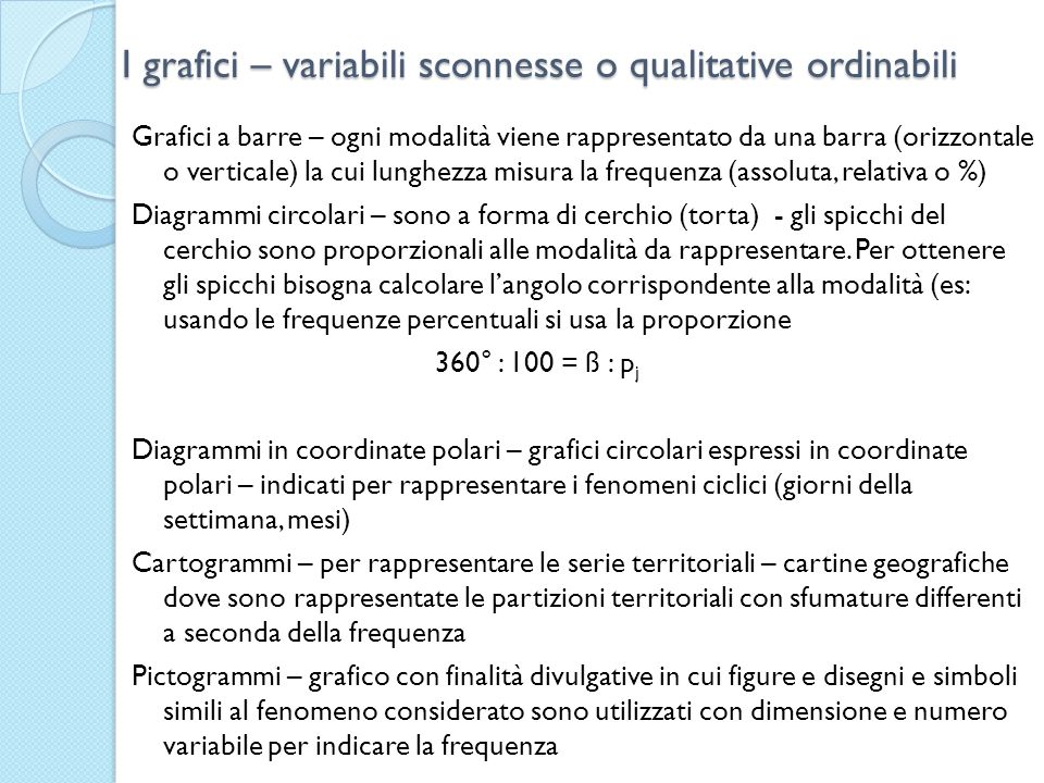 I grafici – variabili sconnesse o qualitative ordinabili