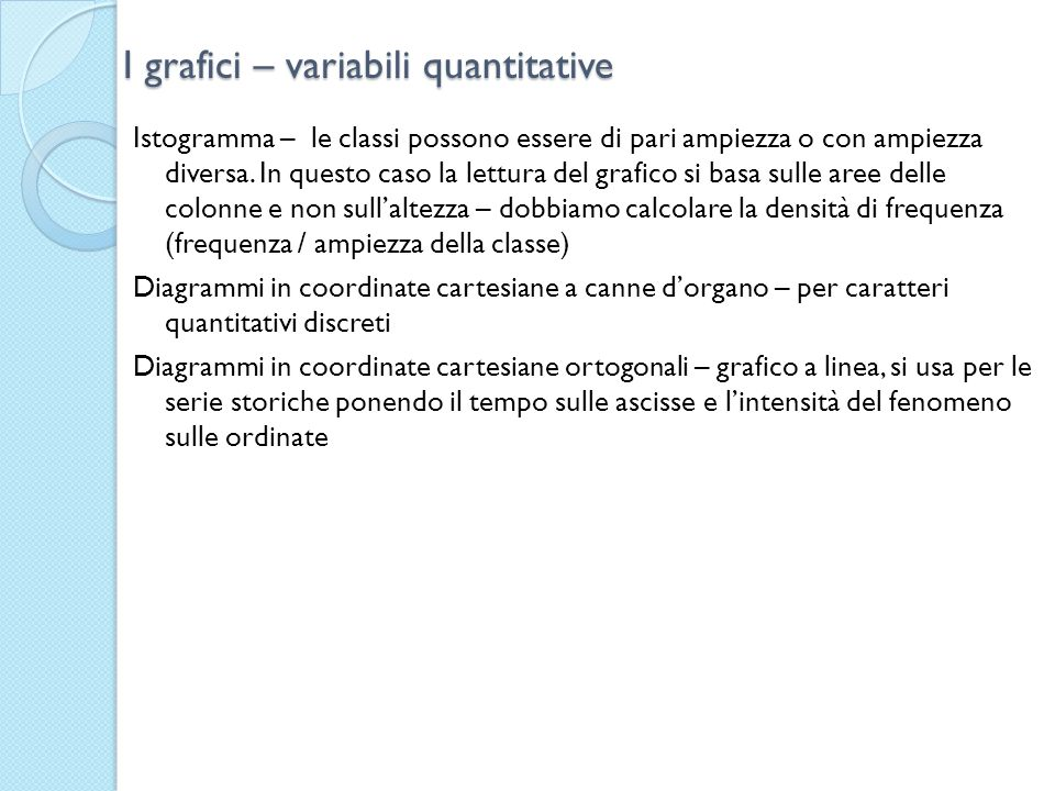 I grafici – variabili quantitative