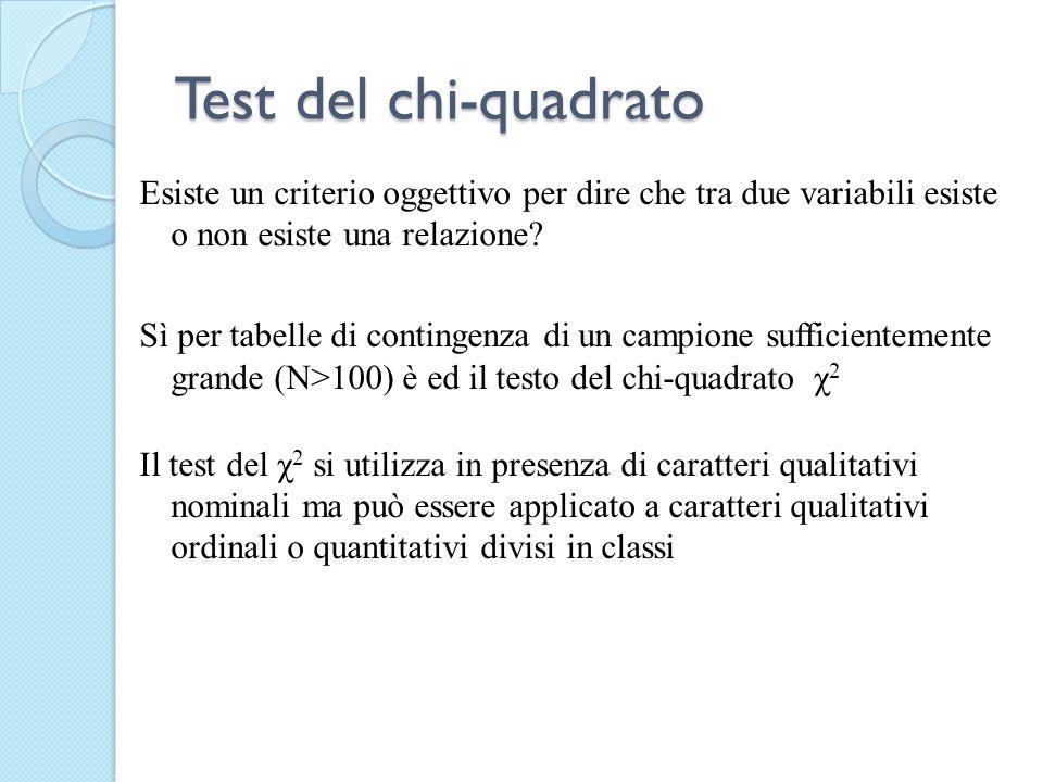 Test del chi-quadrato