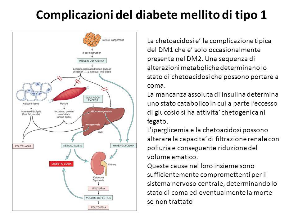 Complicazioni del diabete mellito di tipo 1