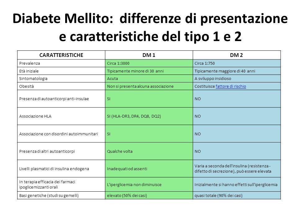 Diabete Mellito: differenze di presentazione e caratteristiche del tipo 1 e 2