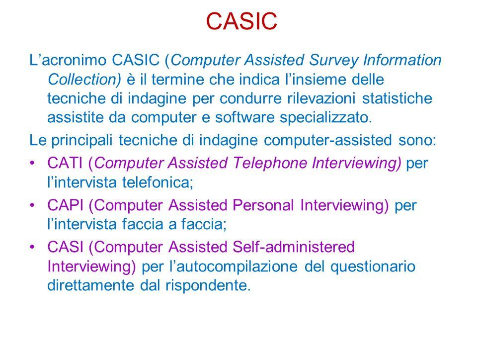 CASIC