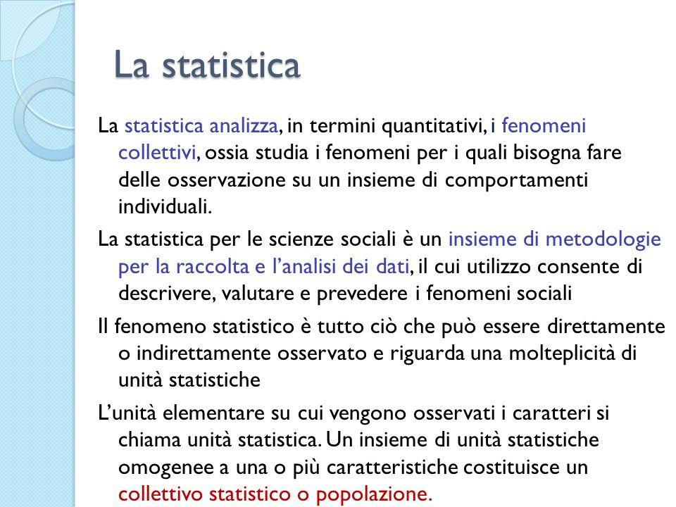 La statistica