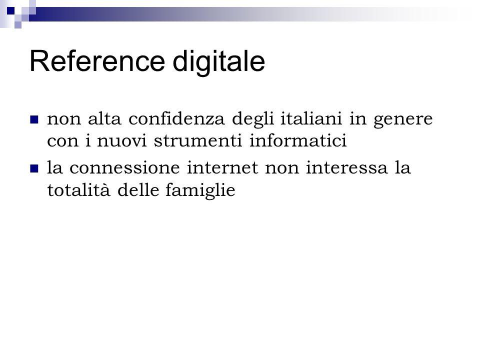 Reference digitale non alta confidenza degli italiani in genere con i nuovi strumenti informatici.