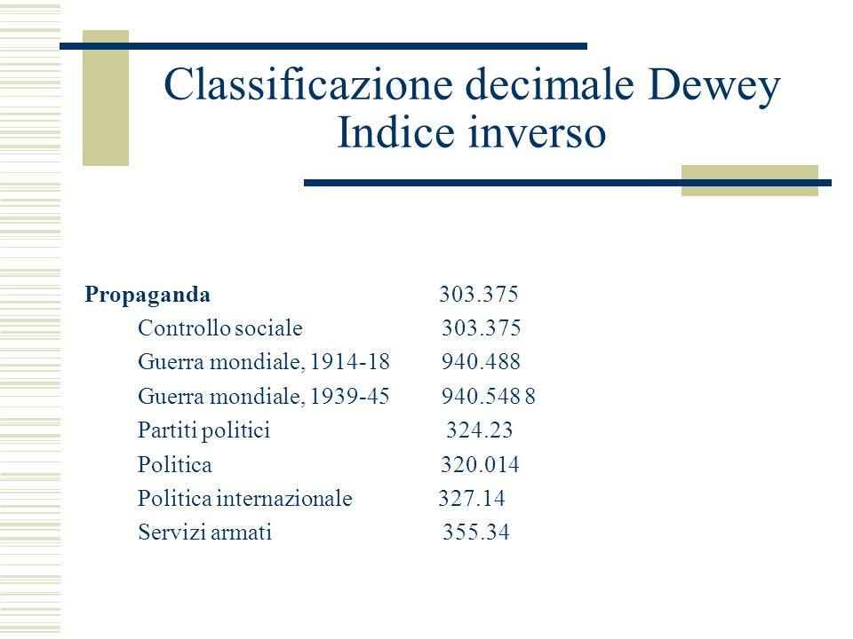 Classificazione decimale Dewey Indice inverso