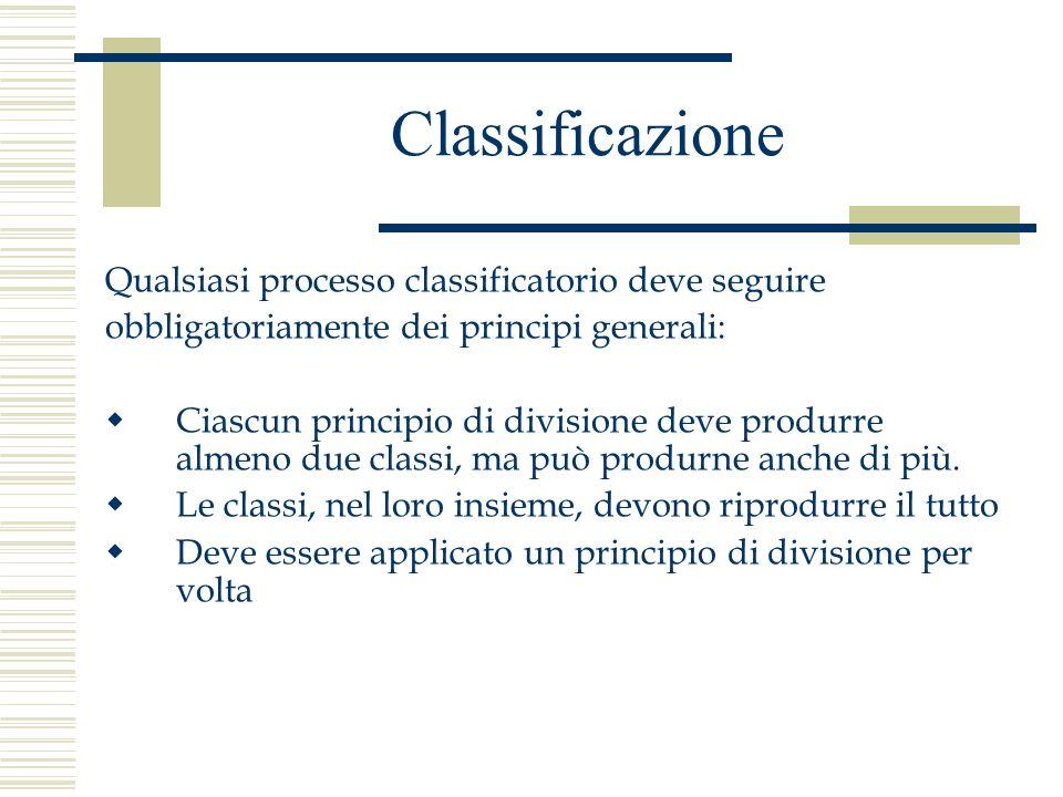 Classificazione Qualsiasi processo classificatorio deve seguire