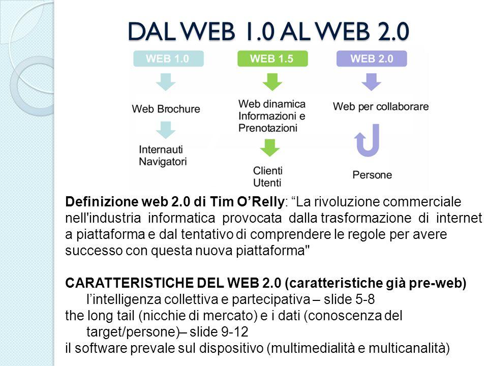 DAL WEB 1.0 AL WEB 2.0