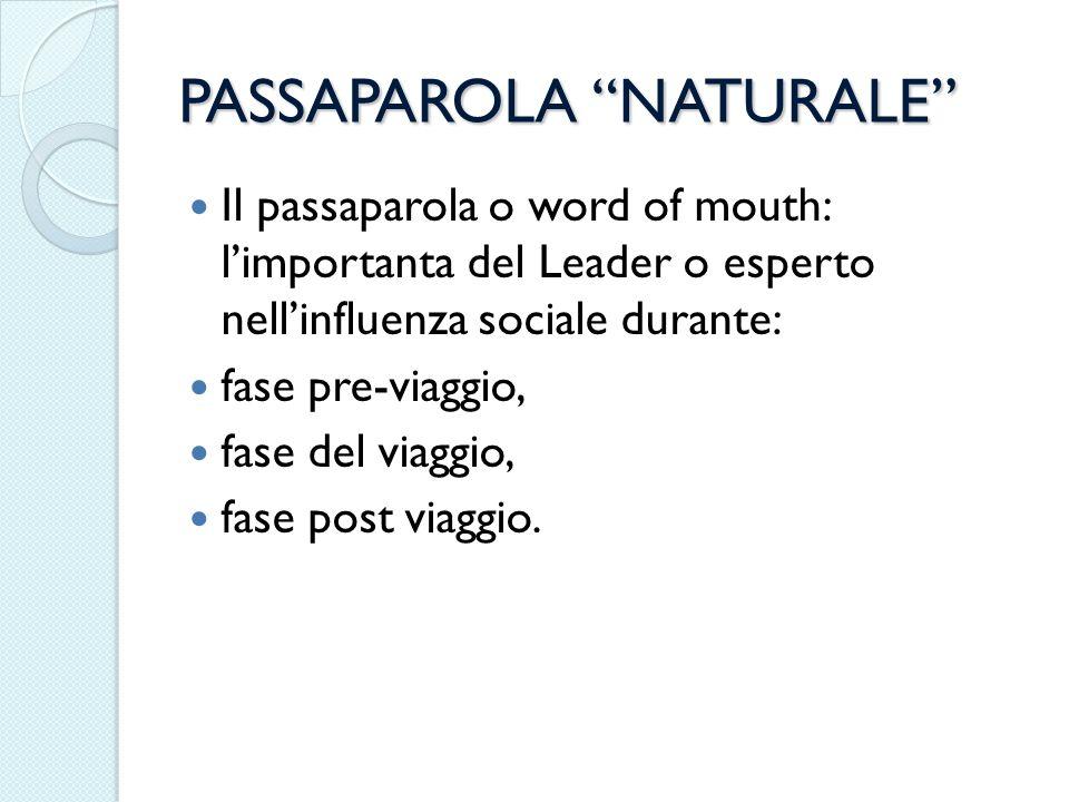 PASSAPAROLA NATURALE